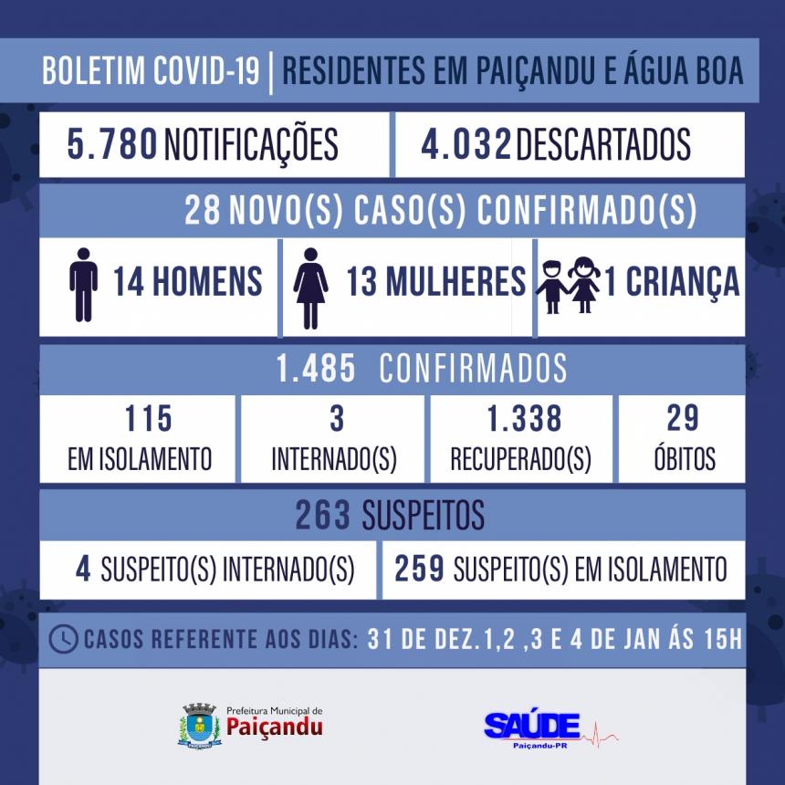 BOLETIM COVID-19 - REF AOS DIA 31 DE DEZEMBRO, 01, 02, 03 E 04 DE JANEIRO DE 2020