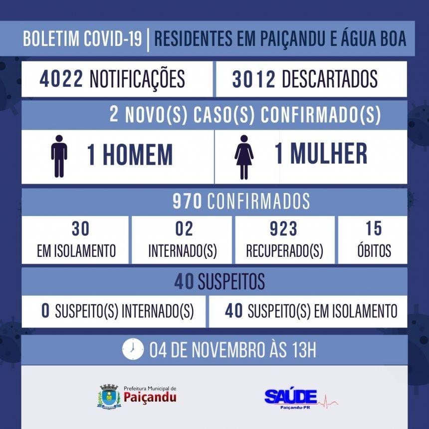 Boletim Covid-19 - ATUALIZAÇÃO 04 DE NOVEMBRO