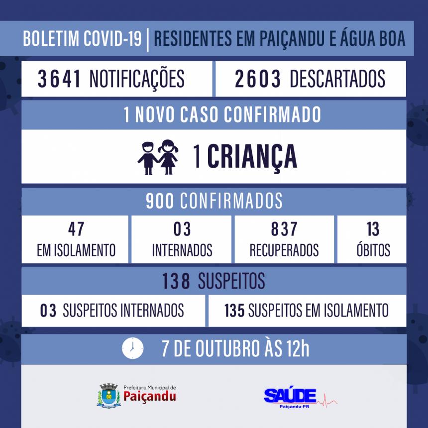 Boletim Covid-19 - ATUALIZAÇÃO 7 DE OUTUBRO