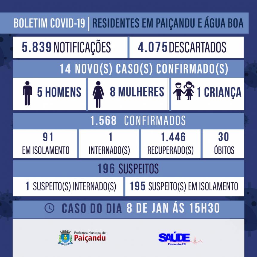 BOLETIM COVID-19   08 DE JANEIRO