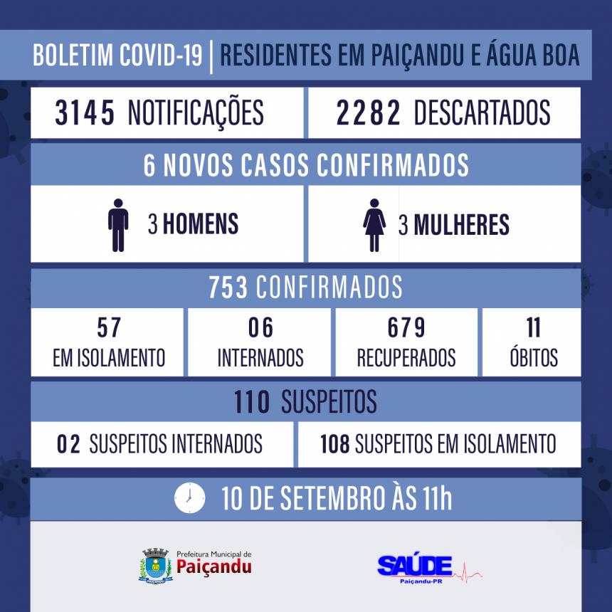 Boletim Covid-19 - ATUALIZAÇÃO 10 DE SETEMBRO