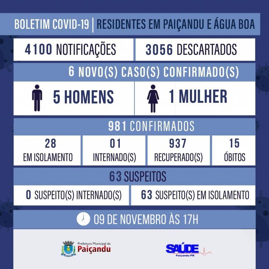Boletim Covid-19 - ATUALIZAÇÃO 09 DE NOVEMBRO