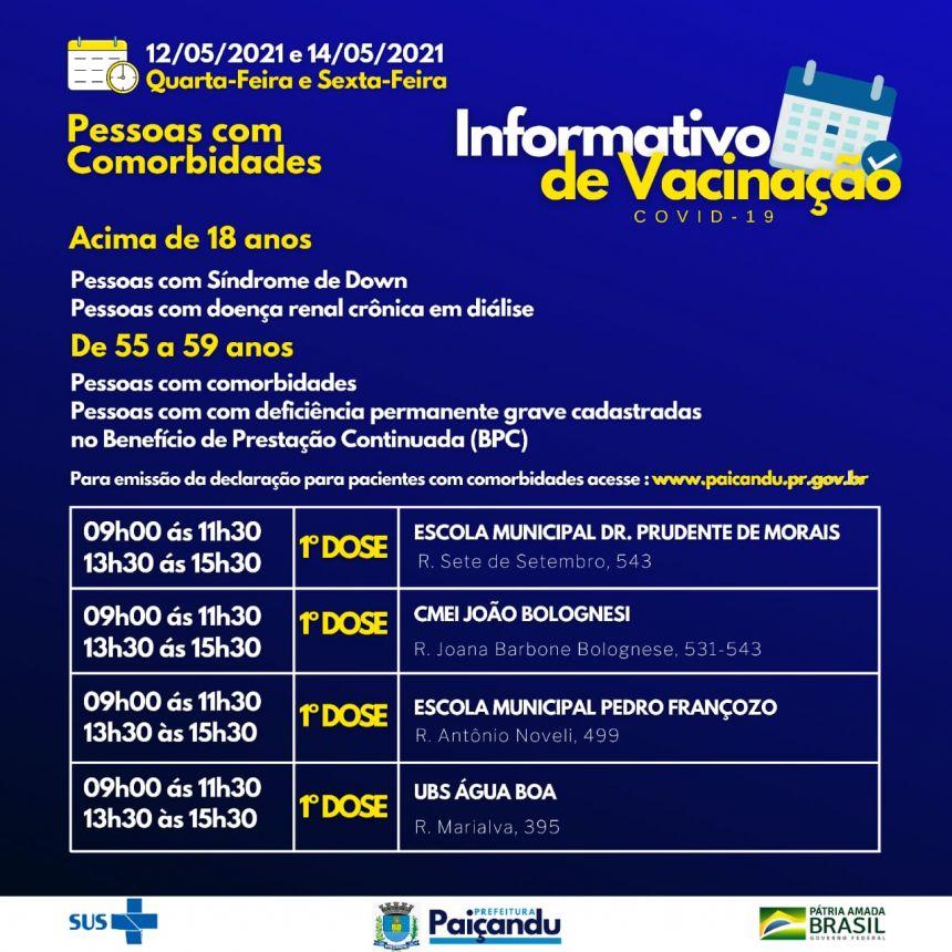 VACINAÇÃO CONTRA COVID-19