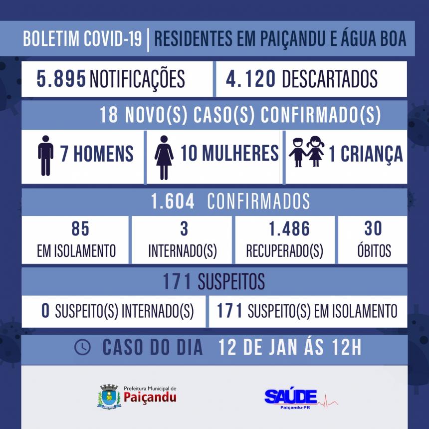 BOLETIM COVID-19   12 DE JANEIRO