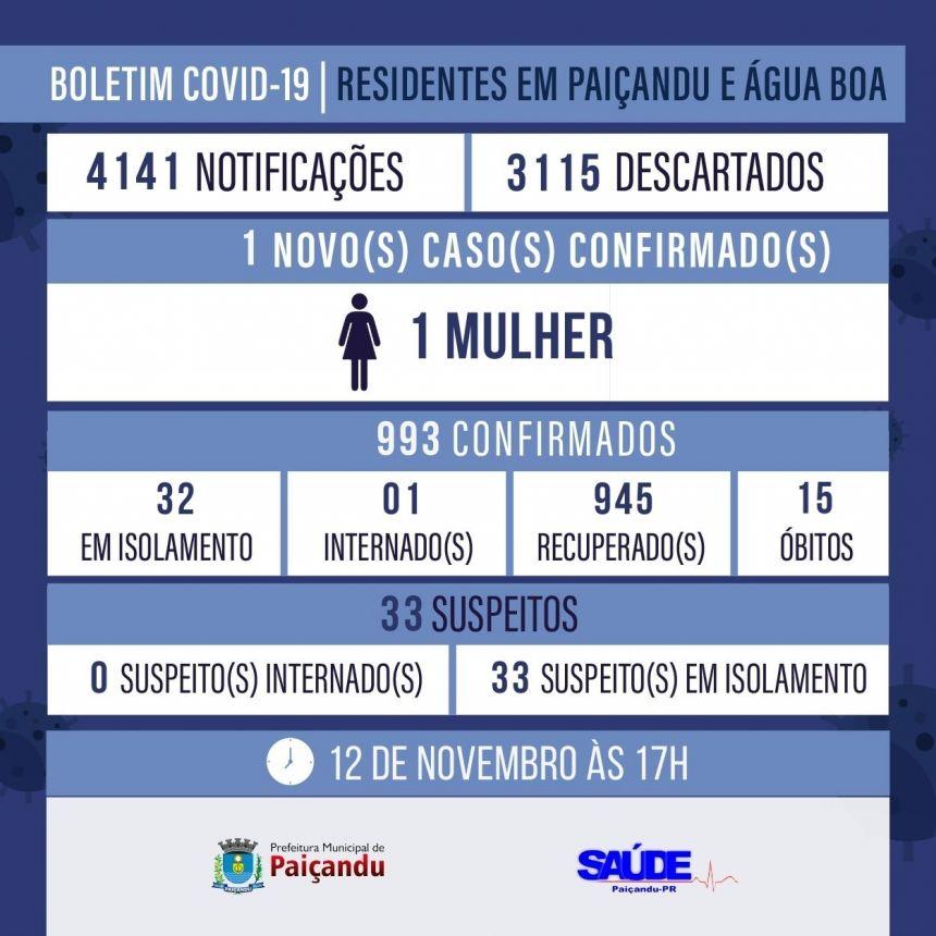 Boletim Covid-19 - ATUALIZAÇÃO 12 DE NOVEMBRO