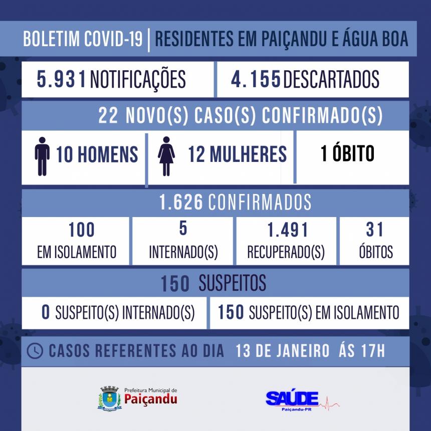 BOLETIM COVID-19 | 13 DE JANEIRO