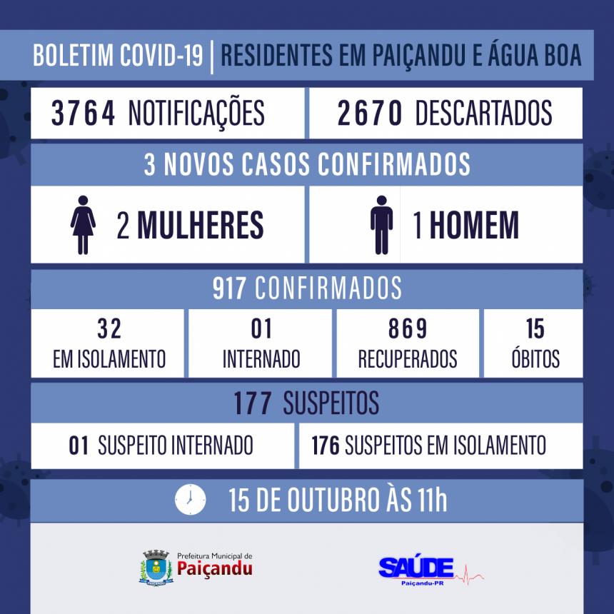 Boletim Covid-19 - ATUALIZAÇÃO 15 DE OUTUBRO