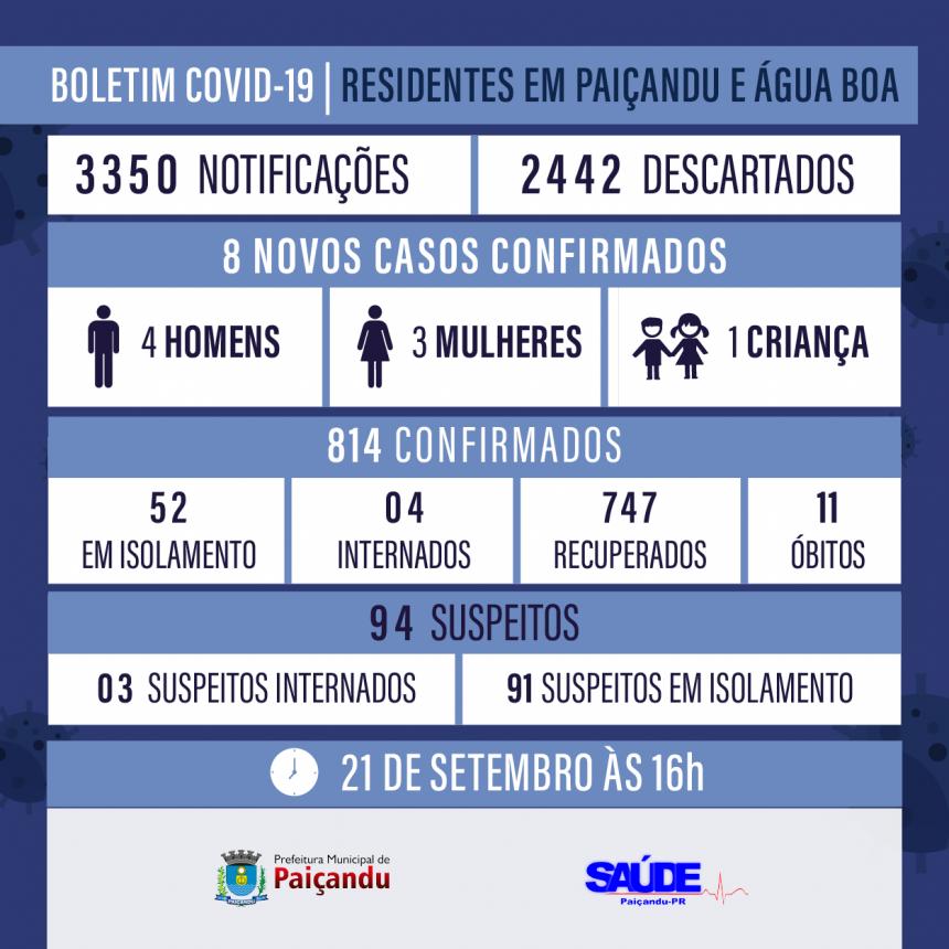 Boletim Covid-19 - ATUALIZAÇÃO 21 DE SETEMBRO