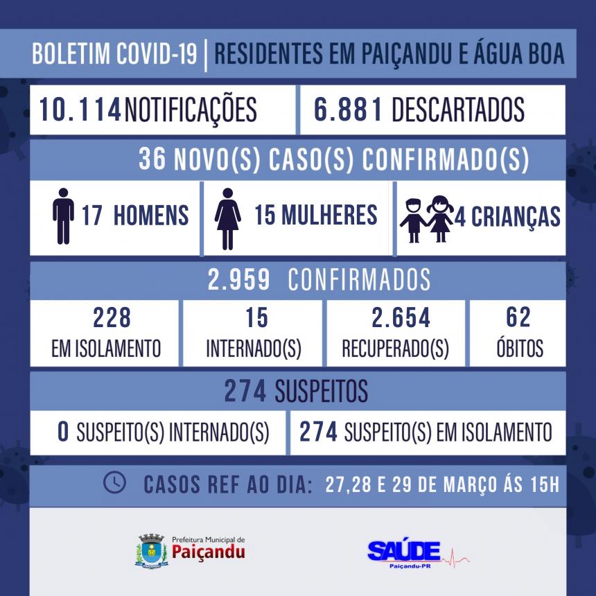 BOLETIM COVID-19 |29 DE MARÇO