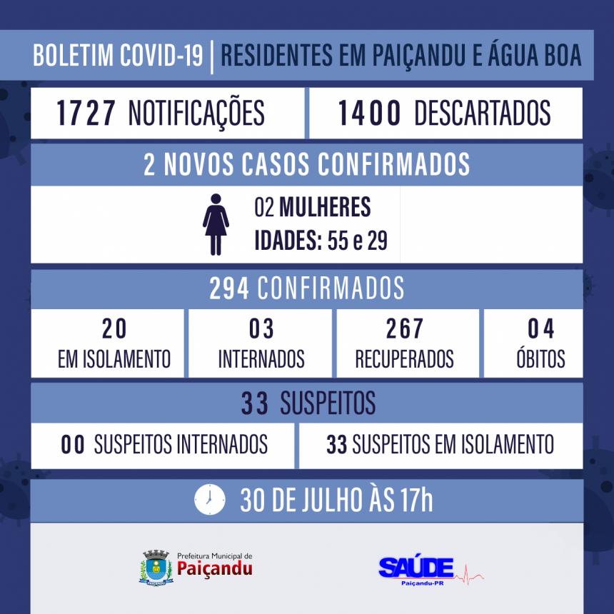Boletim Covid-19 - ATUALIZAÇÃO 30 DE JULHO
