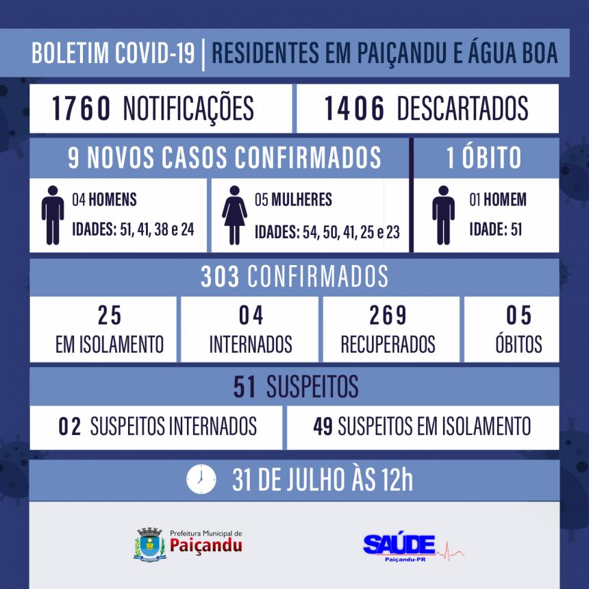 Boletim Covid-19 - ATUALIZAÇÃO 31 DE JULHO