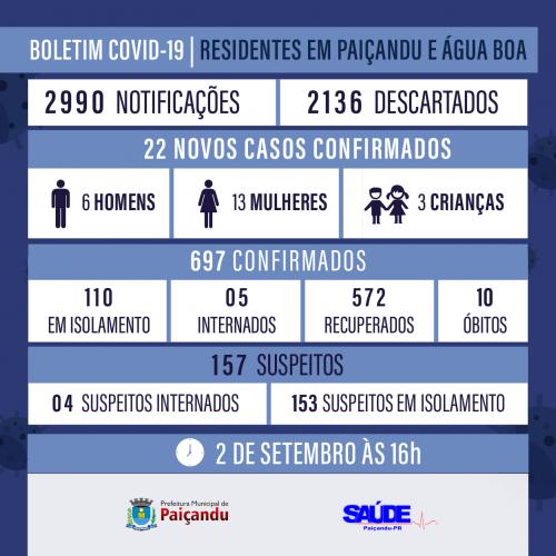Boletim Covid-19 - ATUALIZAÇÃO 2 DE SETEMBRO