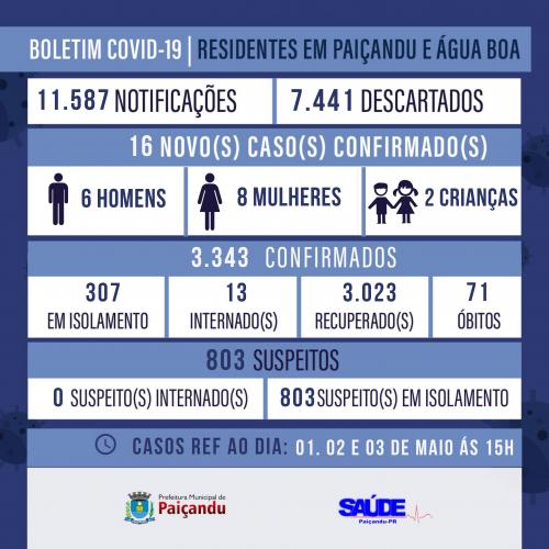BOLETIM COVID-19   05 DE MAIO