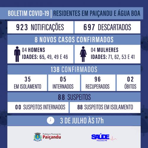 Boletim Covid-19 - ATUALIZAÇÃO 3 DE JULHO