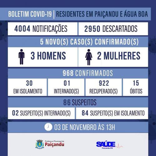 Boletim Covid-19 - ATUALIZAÇÃO 03 DE NOVEMBRO