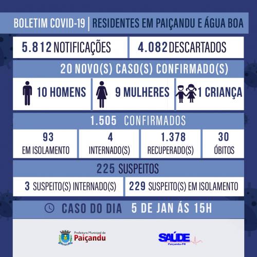 BOLETIM COVID-19 | 05 DE JANEIRO