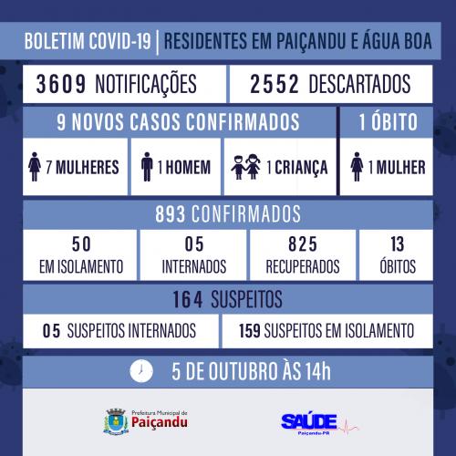 Boletim Covid-19 - ATUALIZAÇÃO 5 DE OUTUBRO