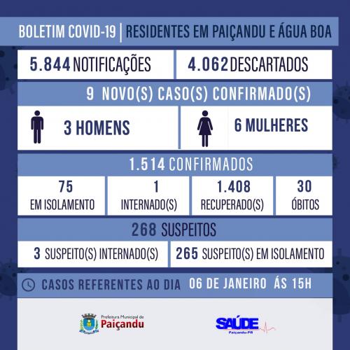 BOLETIM COVID-19 | 06 DE JANEIRO