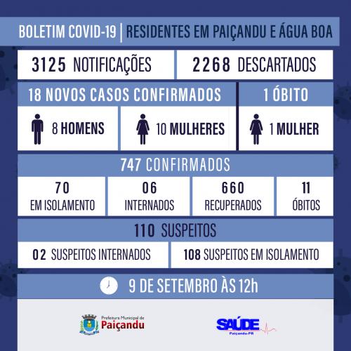 Boletim Covid-19 - ATUALIZAÇÃO 9 DE SETEMBRO