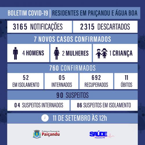 Boletim Covid-19 - ATUALIZAÇÃO 11 DE SETEMBRO