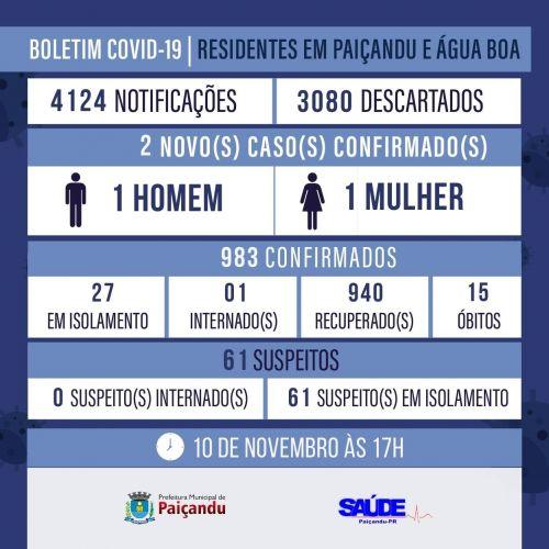 Boletim Covid-19 - ATUALIZAÇÃO 10 DE NOVEMBRO