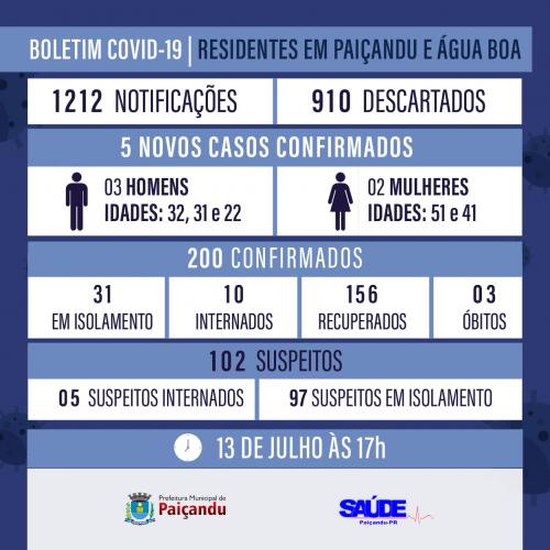Boletim Covid-19 - ATUALIZAÇÃO 13 DE JULHO
