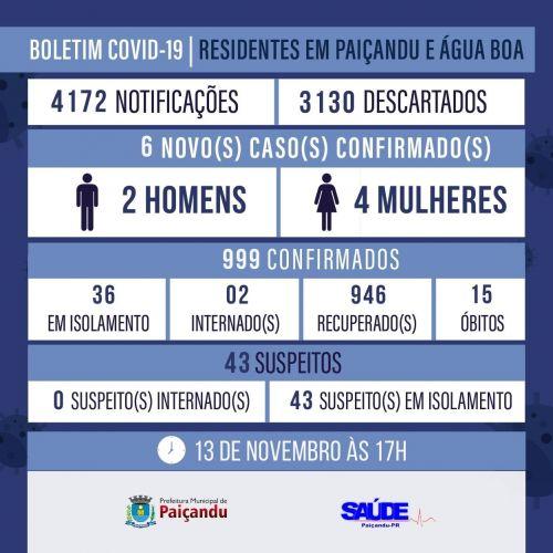 Boletim Covid-19 - ATUALIZAÇÃO 13 DE NOVEMBRO
