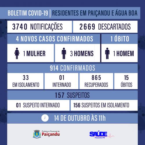 Boletim Covid-19 - ATUALIZAÇÃO 14 DE OUTUBRO