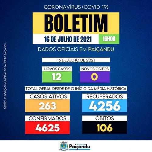 BOLETIM COVID-19   16 DE JULHO