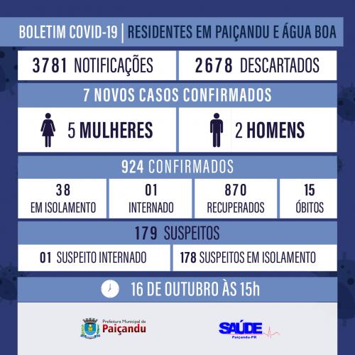 Boletim Covid-19 - ATUALIZAÇÃO 16 DE OUTUBRO