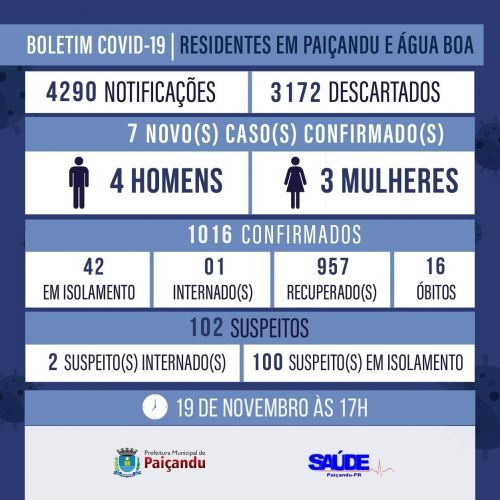 Boletim Covid-19   19 DE NOVEMBRO