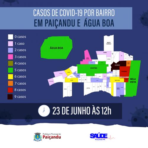 Casos positivos de Covid-19 por bairro em Paiçandu e Água Boa
