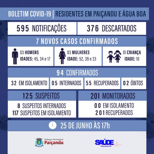Boletim Covid-19 - ATUALIZAÇÃO 25 DE JUNHO