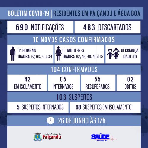 Boletim Covid-19 - ATUALIZAÇÃO 26 DE JUNHO