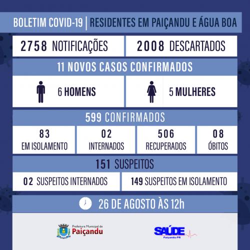 Boletim Covid-19 - ATUALIZAÇÃO 26 DE AGOSTO