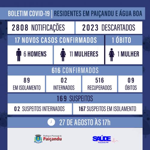Boletim Covid-19 - ATUALIZAÇÃO 27 DE AGOSTO