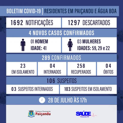 Boletim Covid-19 - ATUALIZAÇÃO 28 DE JULHO