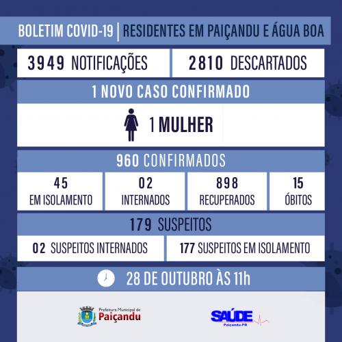 Boletim Covid-19 - ATUALIZAÇÃO 28 DE OUTUBRO