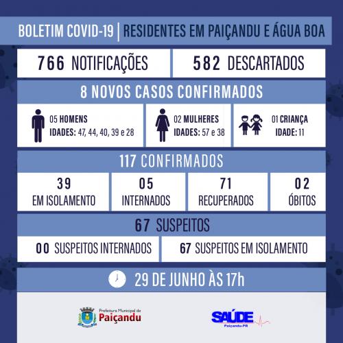 Boletim Covid-19 - ATUALIZAÇÃO 29 DE JUNHO