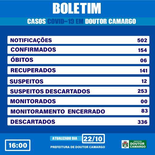 Boletim Atualizado 23/10/2020