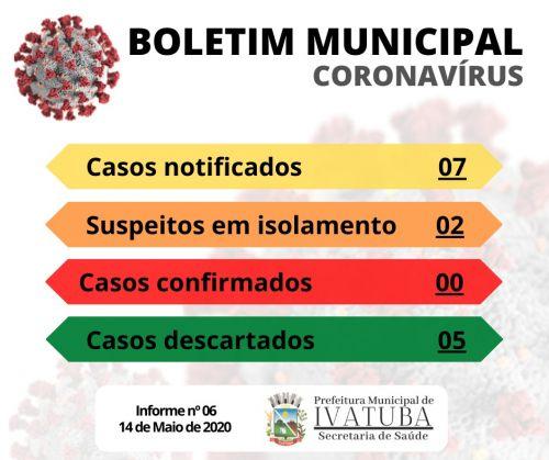 BOLETIM ATUALIZADO CORONAVÍRUS