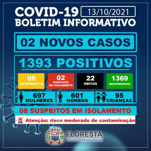 BOLETIM DIÁRIO SOBRE O COVID-19