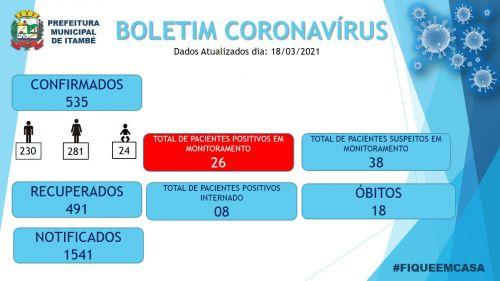Boletim Informativo COVID-19 18/03/2021