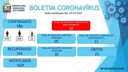 Boletim Informativo COVID-19 29/03/2021
