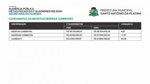 Transferência de Audiência Publica 28/05/2020 para nova data