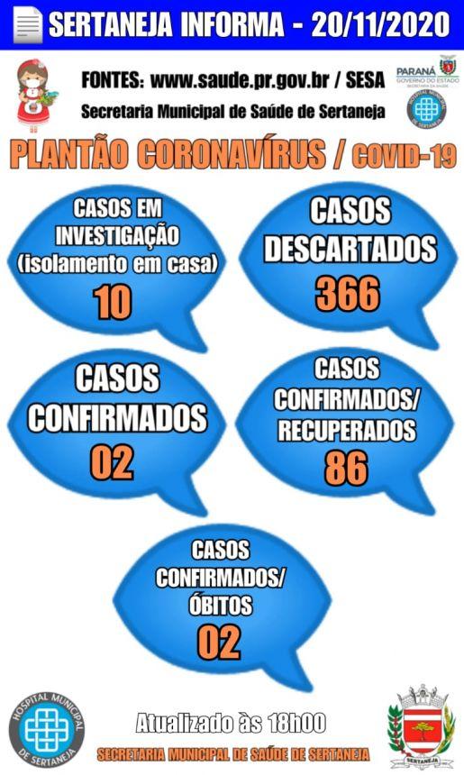 Boletim Informativo Covid-19 20-11-2020