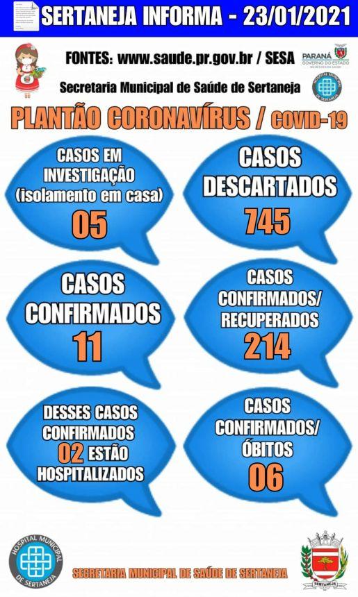 Boletim Informativo Covid-19 23-01-2021