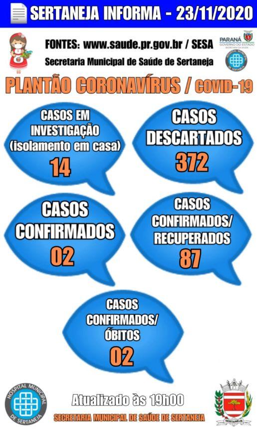 Boletim Informativo Covid-19 23-11-2020