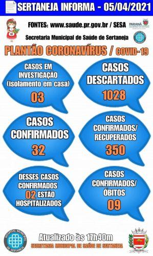Boletim Informativo Covid-19 05-04-2021