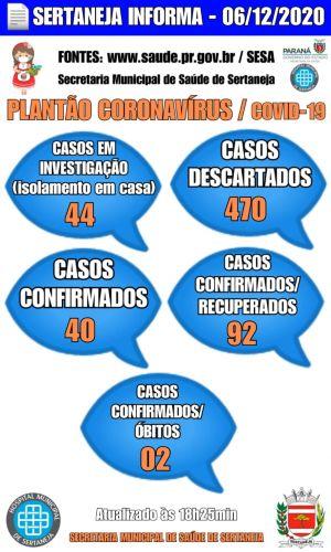 Boletim Informativo Covid-19 06-12-2020